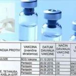 DRŽAVO, ZAŠTO SI OVO PREĆUTALA OD NAS: U vrtiću su tražili elektronsku potvrdu vakcinacije, kada smo je izvadili usledio je ŠOK. Poreklo vakcine – NEPOZNATO!